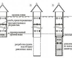 схема углубление колодца